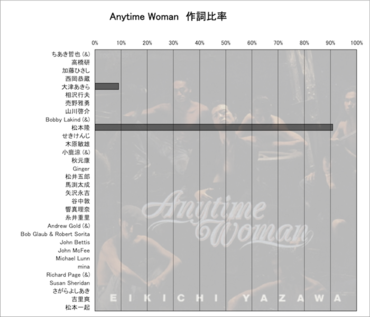 Anytime_woman